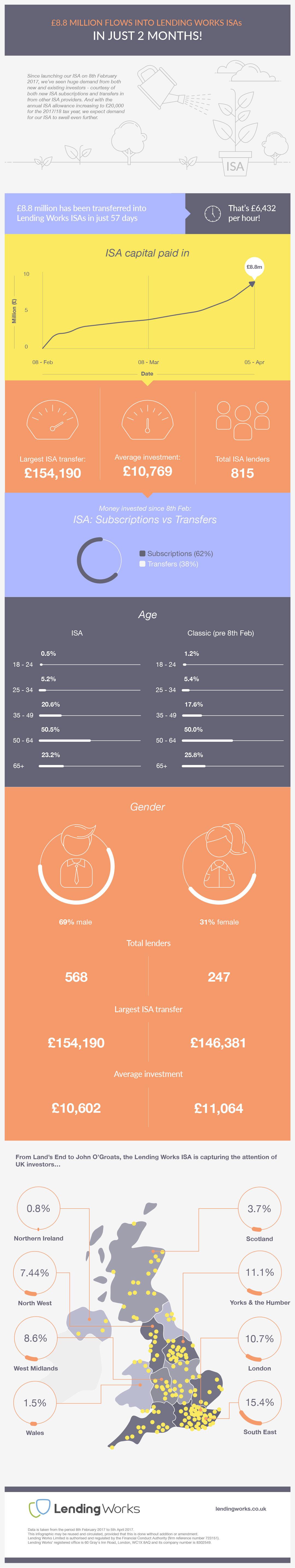 ISA_Infographic (1)
